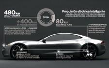 Autos eléctricos de autonomía extendida